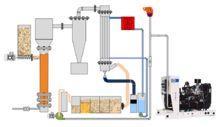 Biomasa definicion yahoo dating