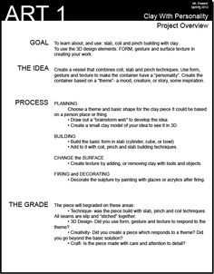 Absolutely wonderful format for rubric- lesson structure hand out for students - model format Art Education Lessons, Art Lessons, Music Education, Health Education, Physical Education, High School Art, Middle School Art, Art Rubric, Project Rubric