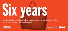 Interbrand – Best Global Brands 2013 - Hermès