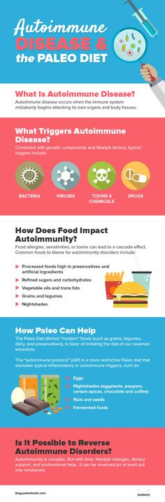 You knew the Paleo diet can solve all sorts of health problems, but did you know it can reverse autoimmune disorders, too? Ginger Benefits, Body Tissues, Autoimmune Disease, Autoimmune Paleo, Food Allergies, Ways To Lose Weight, Eating Habits, Paleo Diet, The Best