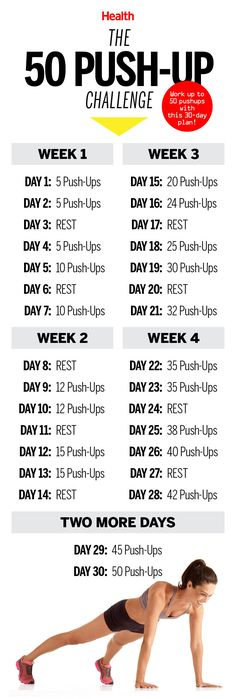 This 50 Push-Up Challenge Will Transform Your Body in 30 Days