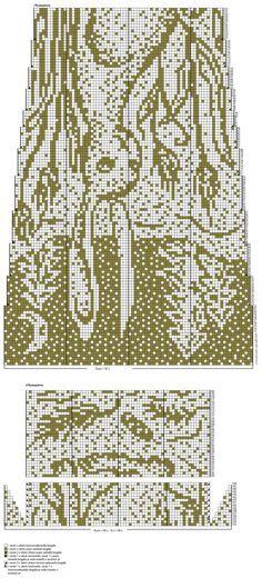 Nordic Yarns and Design since 1928 Knitting Charts, Lace Knitting, Knit Crochet, Mittens, Weaving, Socks, Diy, Handmade, Villas
