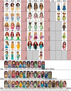 https://flic.kr/p/DK9a8k   Disney Animators' Collection 1st, 2nd, 3rd editions checklist by applecandy   I was curious myself about the differences between each of the different releases of these cute dolls, so I decided to make a complete (so far) checklist. So far I only own Mulan, Pocahontas, Elsa and Anna that had been on my wishlist for years, but I'd like to get a few more (not them all though). I also wanted Tiana but her dress looked a bit cheap made and I'm not a fan of shiny sat...