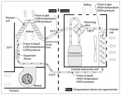 Schematic Of A Submersible Pump Deep Well System C