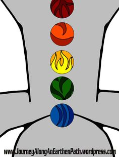 http://journeyalonganearthenpath.wordpress.com/2014/07/31/printables/  PRINTABLES for KIDS :   Learn about the CHAKRAS  Please Like √ Share√ Comment √ Tag √ and Pin it √   Find me on facebook: https://www.facebook.com/rayneannastorm https://www.facebook.com/hearthtreasures4u Find me online at: www.RayneAnnaStorm.com  www.HearthTreasures.com