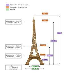 Torre Eiffel - Wikipedia, la enciclopedia libre