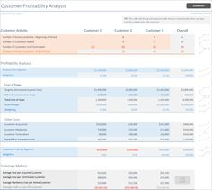 Cost Analysis Excel With Pareto Chart  Automating Work