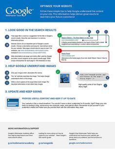 Aide mémoire SEO de Google via Official Google SEO Cheat Sheet by eric.delcroix, via Flickr