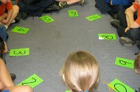 We started off with some skip counting.     Then we sat in a circle with the numbers 0 to 9 in front of 10 children.     Then using wool, we started at 0 and decided we were going to count by 4's. We started at 0 then went to 4.     Then we went to 8 then 2 (12), then 6 (16), then 0 (20). We stopped when we got back to 0 and looked at the shape we created. Then we tried again with 3, 6 and 7. We made some great shapes!