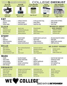 Whether you're living in a dorm room or in an apartment, ensure you have everything you need for college life with the help of the college dorm checklist. College Dorm Checklist, College Packing, College Essentials, College Survival, College Hacks, College Dorm Rooms, Uni Checklist, University Checklist, University Essentials