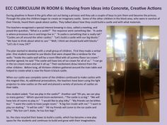 Moving from Ideas into Concrete, Creative Actions Learning Stories Examples, Stories For Kids, Preschool Curriculum, Kindergarten, Reggio Emilia Preschool, Child Care, Early Childhood Education, Early Learning, 21st Century