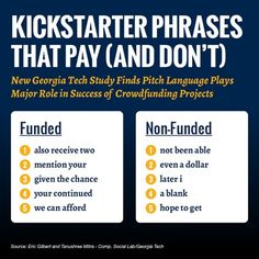Words that work (and don't) to get funded! Thanks @Nonprofit Quarterly & @Kickstarter Inc.