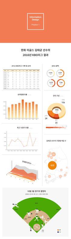 Lee Yun Ji   Information Design Practice