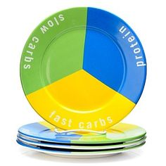 The Food Lovers Fat Loss System Set of Four Tri-Colored Plates