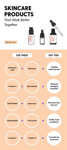 How to get better skin follow this Skincare chart to prefect your Skincare regimen check out more Skincare tips @beauteejunkeez