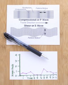 Science Fair: How Fast Does a Seismic Wave Travel?