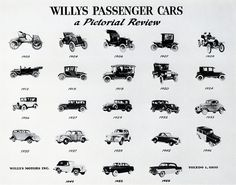 Willys Passenger Cars Evolution 1903 to 1955 | Flickr - Photo Sharing!