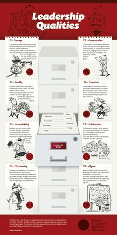 "#Leadership qualities: Leadership qualities that can be developed and put in your own ""skills"" filing cabinet."