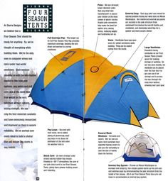 I still have this tent. Has gone through three flys over the years and still the inner keeps going. Mount Washington, Winter Storm, Glamping, Over The Years, Outdoor Gear, Tent, Design, Store, Go Glamping