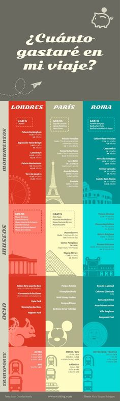 Travel Paris Tips Ideas 28 Ideas For 2019 Travel Guides, Travel Tips, Travel Advise, Travel Hacks, Travel Around The World, Around The Worlds, Places To Travel, Travel Destinations, Paris Tips