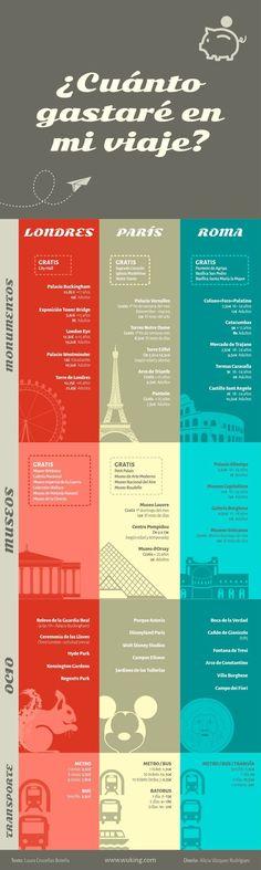 ¿Tienes pensado en organizar un viaje por Europa pero no sabes dónde? Esta guía económica te ayudará.