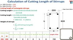 Calculate Cutting Length Of Rectangular Stirrups Civil Engineering Software, Civil Engineering Construction, Concrete Cover, Circle House, Civilization, Floor Plans, Walls, Science, Bar
