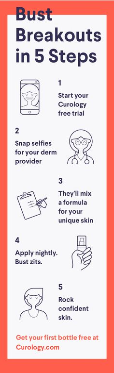 Get an All-Inclusive Skincare Solution Made Just for You by a Medical Provider. Ditch Drugstore Acne Care - Start Your Free Trial Today!