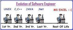 Evolution Of Software Engineer #Humor