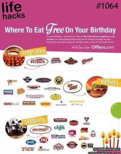 restaurant birthday fact