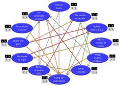 diagrama-de-interrelaciones.jpg (960×693)