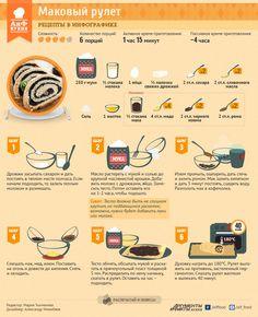 Как приготовить маковый рулет - Кухня - Аргументы и Факты