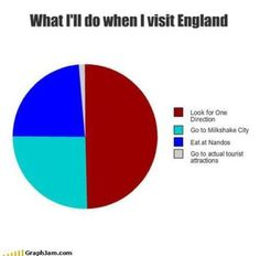 i would look for 1D even more than going 2 milkshake city!!!!