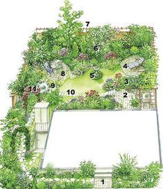 Profi-Tipps für die Gartenplanung Love Garden, Dream Garden, Amazing Gardens, Beautiful Gardens, Garden Fire Pit, Pinterest Garden, Diy Garden Projects, Landscaping Plants, Garden Cottage