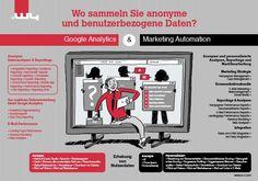 Download our #GoogleAnalytics vs. #MarketingAutomation infographic for free here http://www.marketingblatt.com/de/marketing-automation/google-analytics-und-marketing-automation-wie-sie-anonyme-und-personenbezogene-daten-nutzen/
