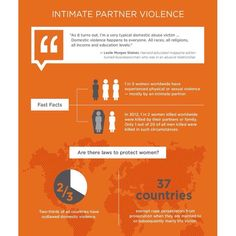 It is estimated that 1 in 3 #women worldwide have experienced either physical and/or sexual violence at some point in their lives. However some national studies show that up to 70 per cent of women have experienced physical and/or sexual violence from an intimate partner in their lifetime. Of all women who were victims of homicide globally in 2012 almost half were killed by intimate partners or family members. In line with this years #InternationalWomensDay theme #BeBoldForChange we are…