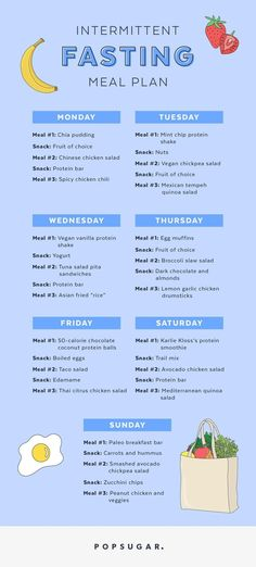 Want to Try Out Intermittent Fasting? Here's a Kick-Start Plan Want to Try Out Intermittent Fasting? Here's a Kick-Start Plan,Tips and tricks for Healthy diet & workout plan Intermittent Fasting Meal Plan meal plan fasting meal plan diet loss meals Nutrition Sportive, Sport Nutrition, Nutrition Tips, Nutrition Plans, Nutrition Action, Nutrition Tracker, Nutrition Quotes, Skinny Motivation, Exercise Routines