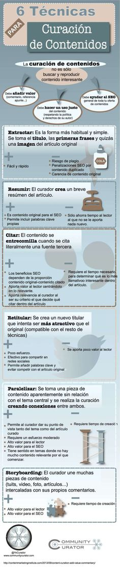 curacion-de-contenidos #arteparaempresa #motivacion #Marketing