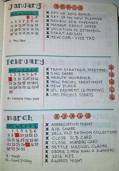 Bullet journal year