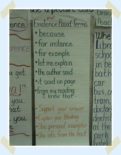 Evidence terms anchor chart... show your proof!  Have adapted this to be my main bulletin board in my secondary English/ELA classroom this year.