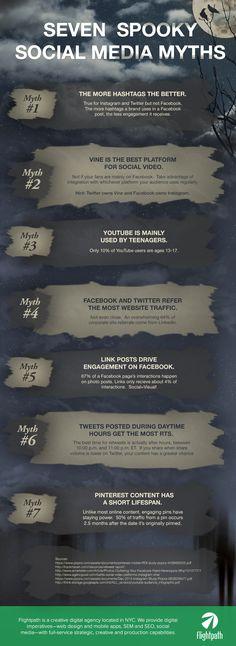 Des faits démystifiés sur les réseaux sociaux