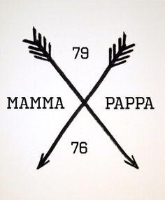 En tatuering för mamma och pappa med deras födelseår! #tatuering #tattoo #familjetatuering