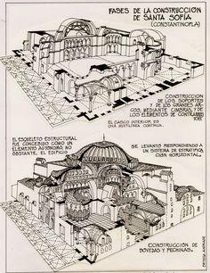 Phases of Construction. Byzantine Architecture, Church Architecture, Religious Architecture, Classical Architecture, Historical Architecture, Ancient Architecture, Hagia Sophia Istanbul, Sainte Sophie, Byzantine Art