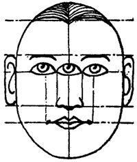 So think of measuring the distance between eyes by seeing a homely man with 3 eyes.