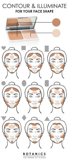 The Ultimate Guide To Contour For Your Face Shape