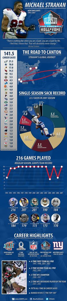 Giants.com | Michael Strahan Infographic