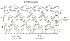 Crochet de Fantasía: Caderines tejidos para Danza Ärabe