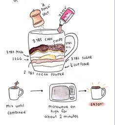 Microwave mug cake. Microwave Mug Cakes . Espresso Microwave Mug Cake Recipe . This simple and quick recipe for an espresso microwave mug cake will have you Mug Recipes, Cake Recipes, Dessert Recipes, Cooking Recipes, Easy Mug Cake, Cake Mug, Quick Cake, Cake In A Cup, Mug Cake Microwave