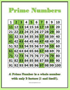 Number Charts and Student Printables - Prime and Composite