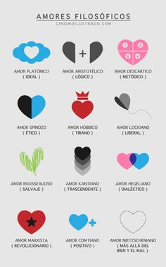 Amores filosóficos #infografia