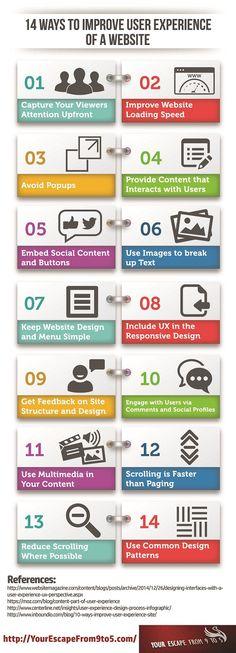 14 Ways to Improve Website User Experience — INFOGRAPHIC — Business Daily: Startups, Business Development, Management — Medium